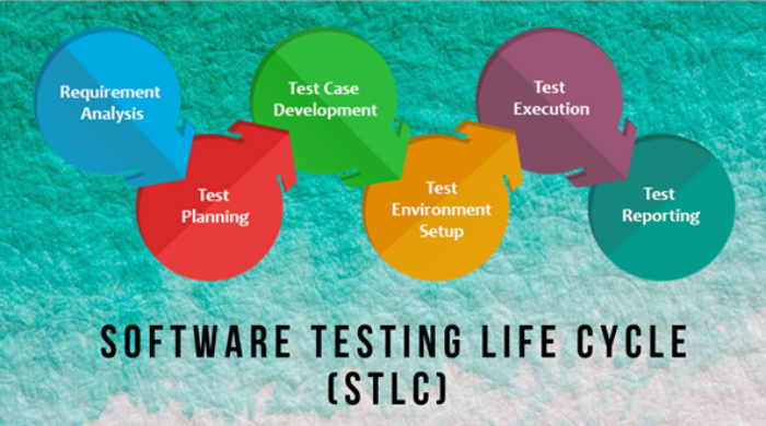 Software-Testing-Life-Cycle-STLC_1579661126.png
